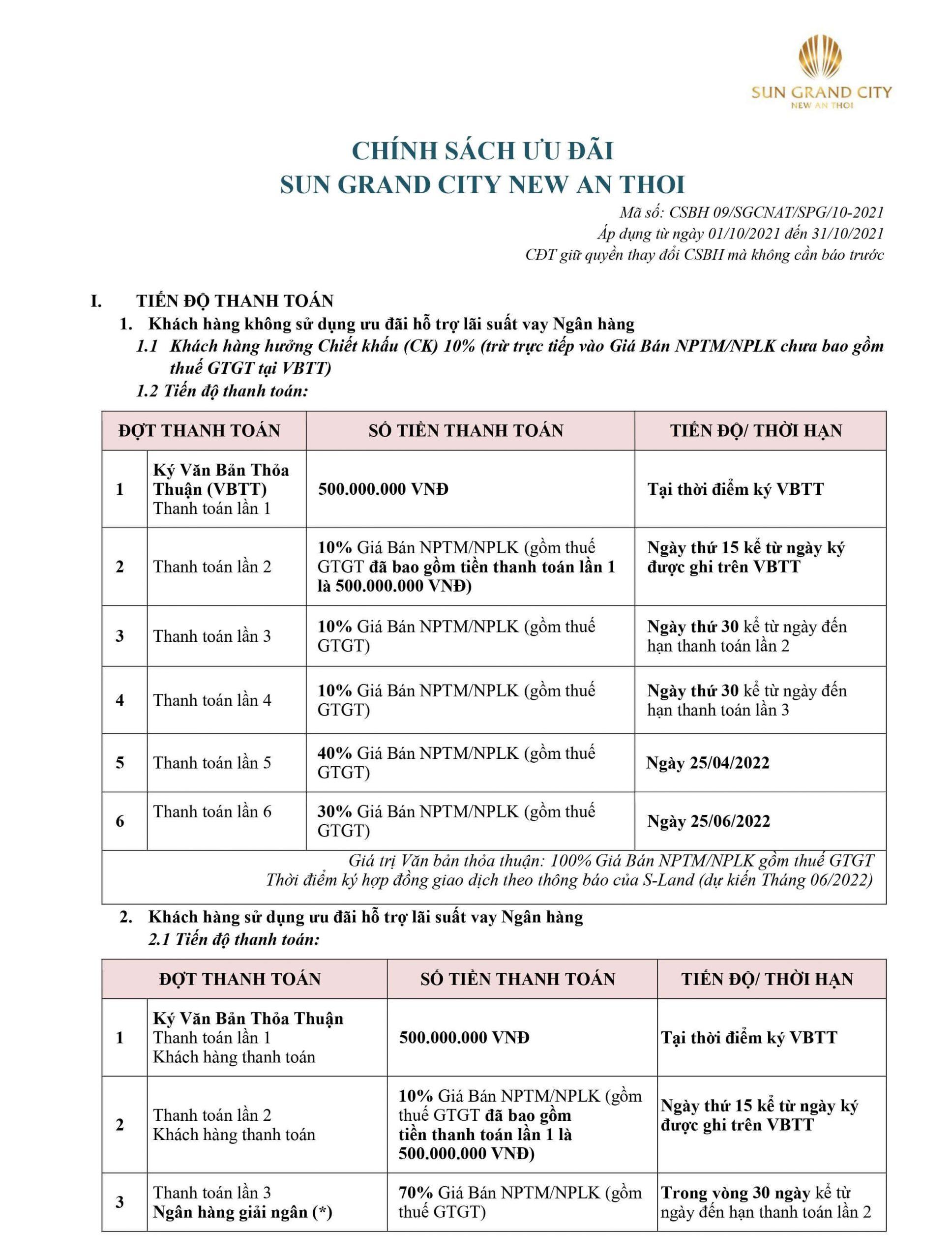 chinh sach ban hang shophouse gateway thang 10.2021 3 scaled
